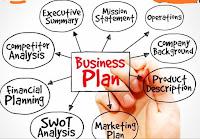 Rencana membuat blog