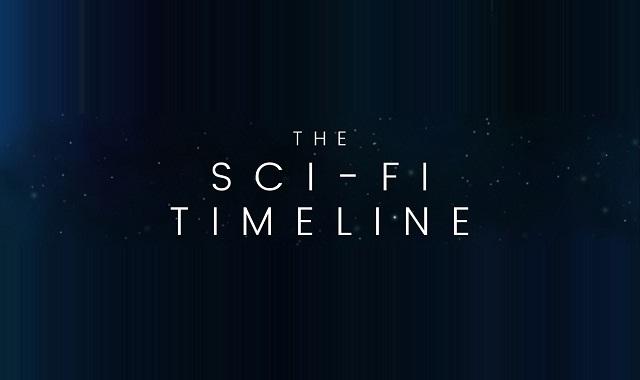 The Sci-Fi Timeline