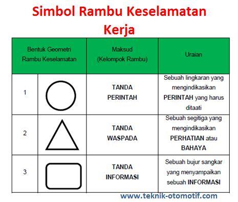 Pengertian Aturan Dan Rambu Rambu K3 Teknik Otomotif Com