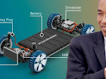 Indonesia, Mimpi Jokowi & Raja Baterai Mobil Listrik Dunia