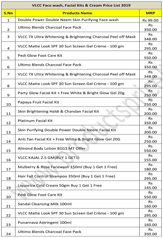 VLCC Facial Kit products price list