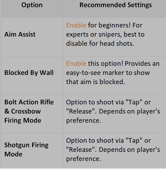 Cara Setting Control Terbaik Untuk PUBG Mobile. 3