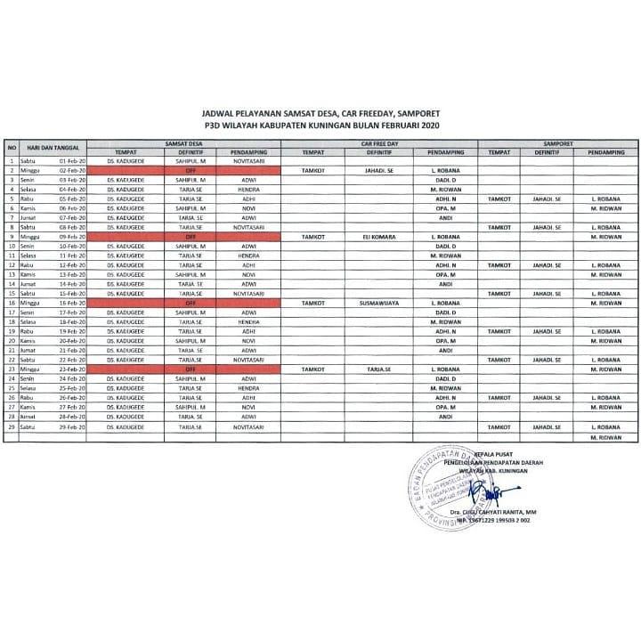 Jadwal Lengkap SIM Keliling Kuningan Bulan Februari 2020 ...