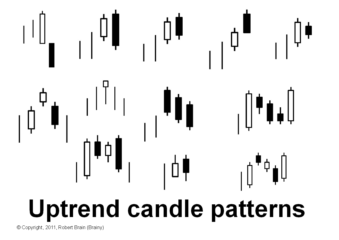 Candlestick patterns forex pdf