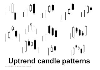 Books on forex candlestick patterns pdf