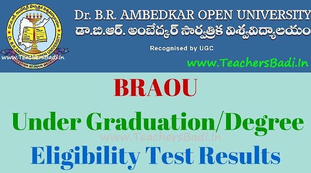 BRAOU,UG,Eligibility test results