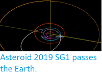 http://sciencythoughts.blogspot.com/2019/09/asteroid-2019-sg1-passes-earth.html