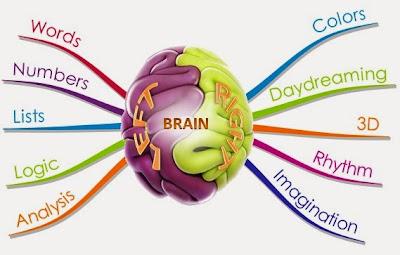 Ebook Aktivasi Otak Kanan