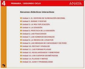 http://bibliojcalde.zz.mu/Anaya/cuarto/mates/datos/05_rdi/U02/03.htm