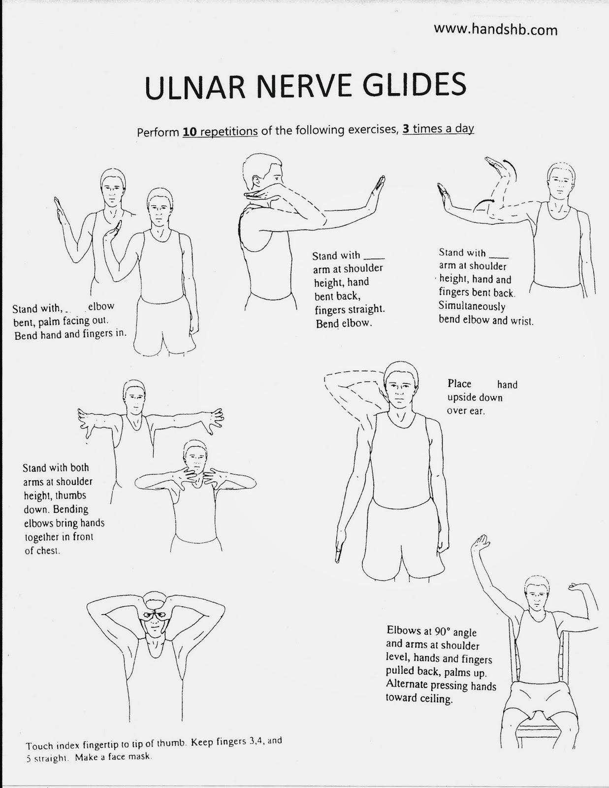 Hb Hands Ulnar Nerve Glides