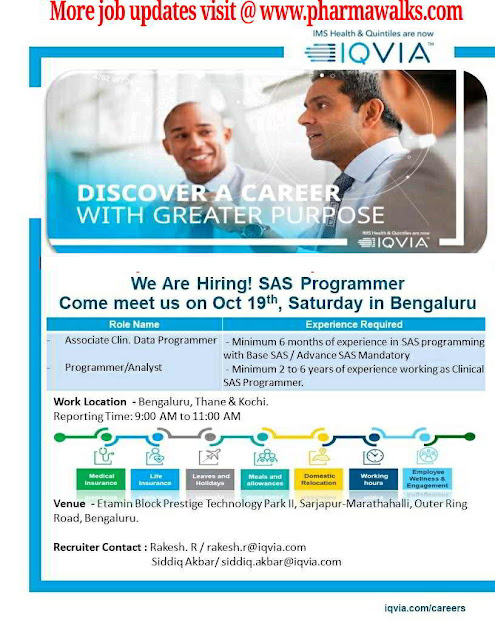 IQVIA - Walk-in interview for SAS Programmers on 19th October, 2019