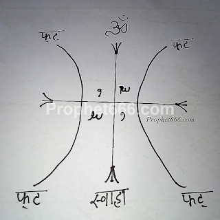 Yantra / Wazifa / Naqsh to See Ghosts and Spirits in Dreams