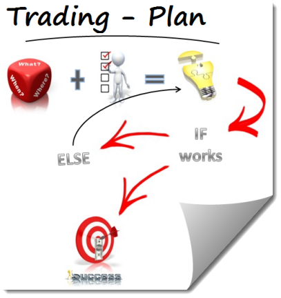 Sample business plan for forex trading company