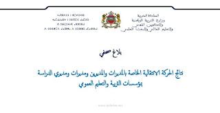 نتائج الحركة الانتقالية لأطر الإدارة التربوية بمؤسسات التربية والتعليم العمومي لسنة 2020