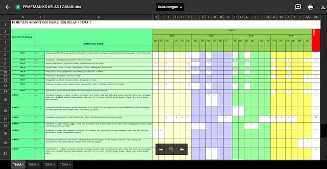 Pemetaan Kompetensi Dasar (KD) KI-3 dan KI-4 Kelas 1 K-13