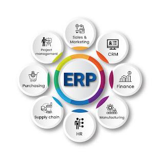 ERP ile Süreçlerimi iyileştire bilir miyim ve Kurumsal yönetim sağlaya bilir miyim?