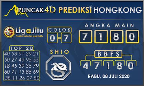 PREDIKSI TOGEL HONGKONG PUNCAK4D 08 JULI 2020