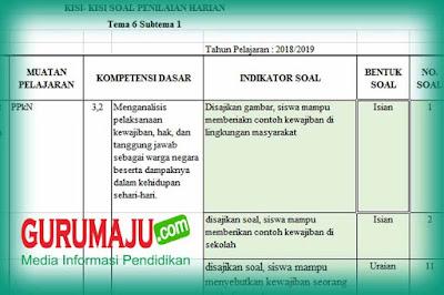 Kisi-Kisi Soal UH / PH Kelas 6 Tema 6 Kurikulum 2013 Revisi 2018