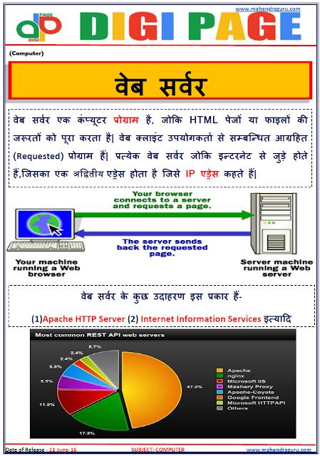 Digi Page-Web Server