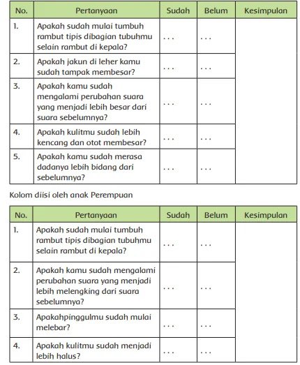 Kunci-Jawaban-Kelas-6-Tema-6-Halaman-65-Buku-Tematik