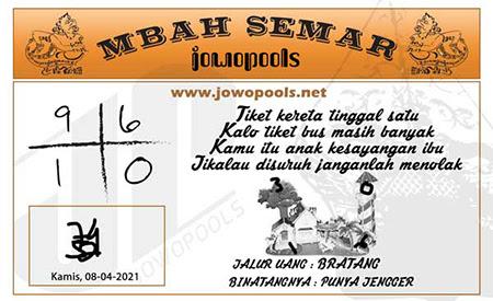 Prediksi Jowo Pools Togel Singapura Kamis 08 April 2021
