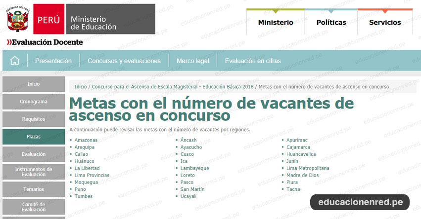 MINEDU: Plazas Para el Concurso de Ascenso - Educación Básica 2018 - www.minedu.gob.pe