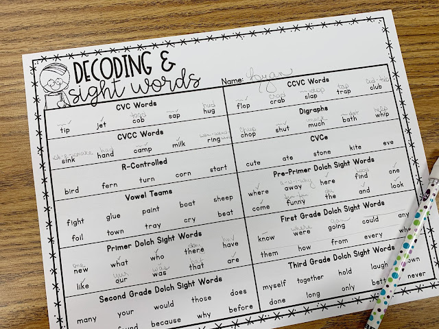 """Assessment on table with text """"Decoding and Sight Words"""""""