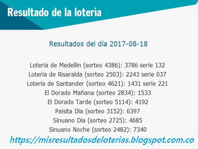 Como jugo la lotería anoche | Resultados diarios de la lotería y el chance | resultados del dia 18-08-2017