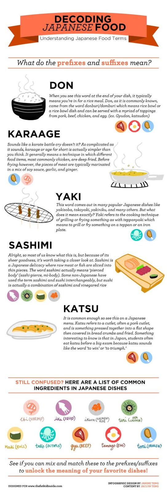 Understanding japanese food classy intelligence for Asian cuisine information