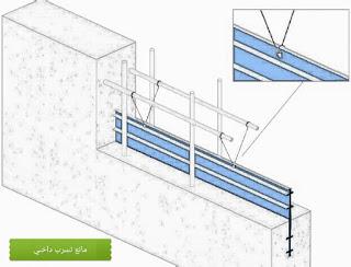 سدادة مائية (مانع تسرب) داخلية waterstop