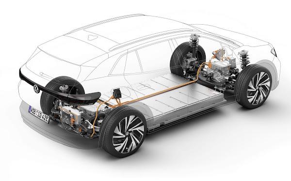 VW ID.4 é o carro elétrico com tração integral mais acessível dos EUA