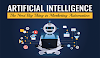 Artificial Intelligence – The Next Big Thing in Marketing Automation #infographic