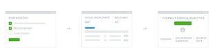 Content Audit Tool