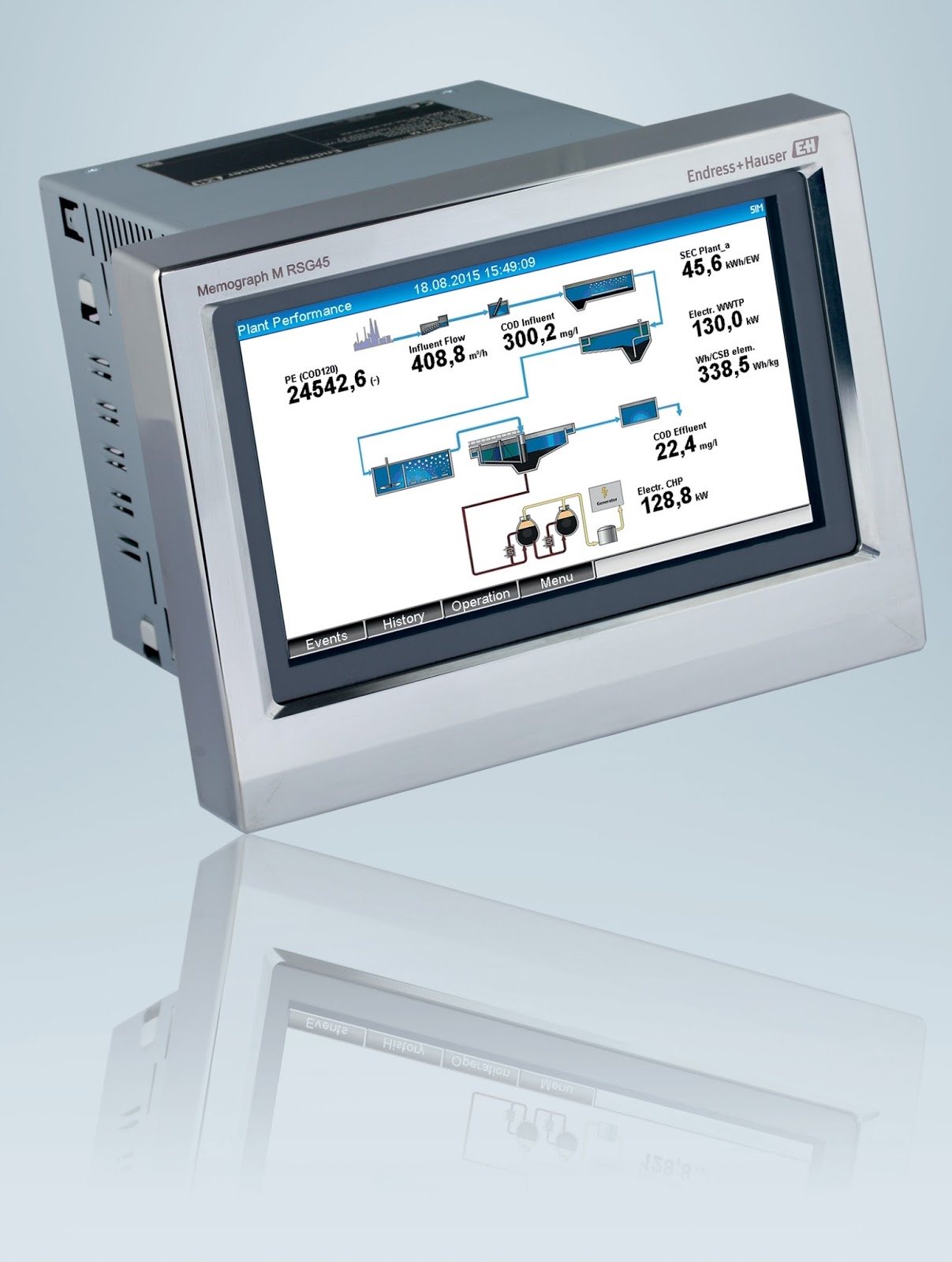 hight resolution of ethernet ip capability has been added to endress hauser s memograph m rsg45 data manager