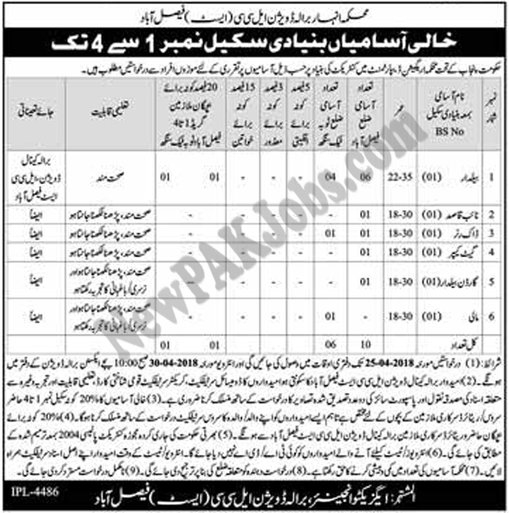 Irrigation Jobs in District Faisalabad & Toba Tek Singh for Class four
