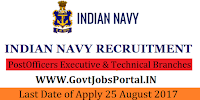 Indian Navy Recruitment 2017– Officers (Executive & Technical Branches