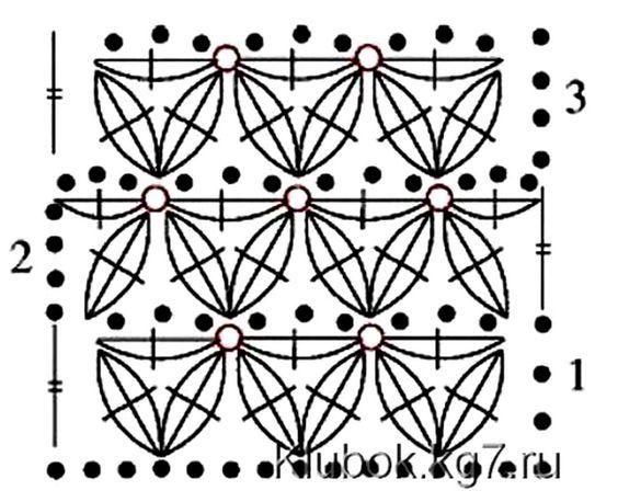 patron puntada - Crochet Imagenes Gorro de lana a crochet con pompom por Majovel Crochet