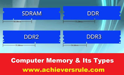 Computer Memory & Its Types - Banking Notes