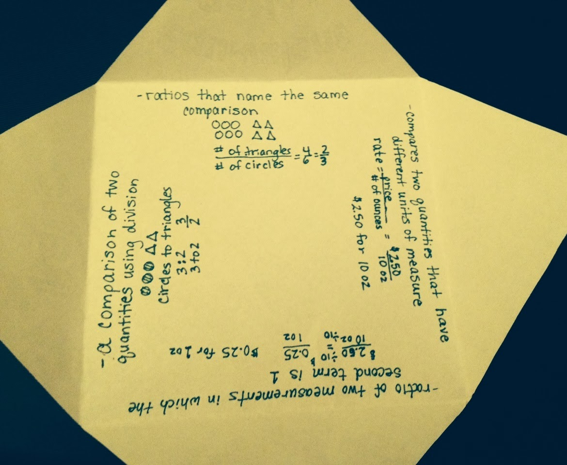 Middle School Math Moments And More Ratios Fold It Up
