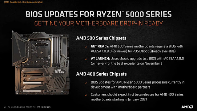 Motherboard-support-details-for-AMD-Ryzen-5000-Series
