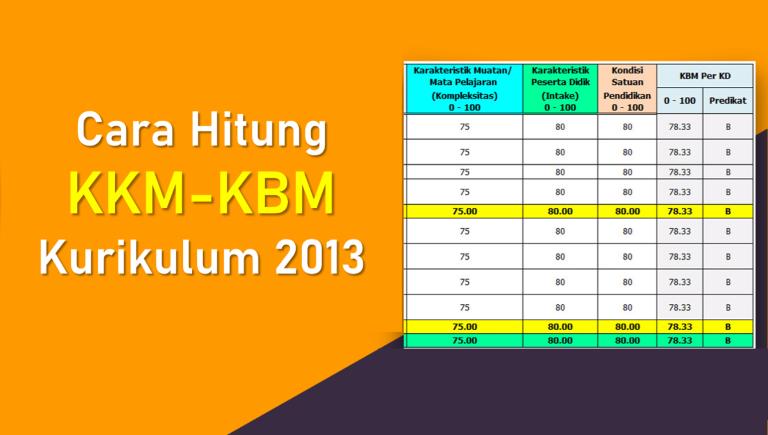 Cara Mudah Hitung KKM-KBM Dalam Penilaian Kurikulum 2013