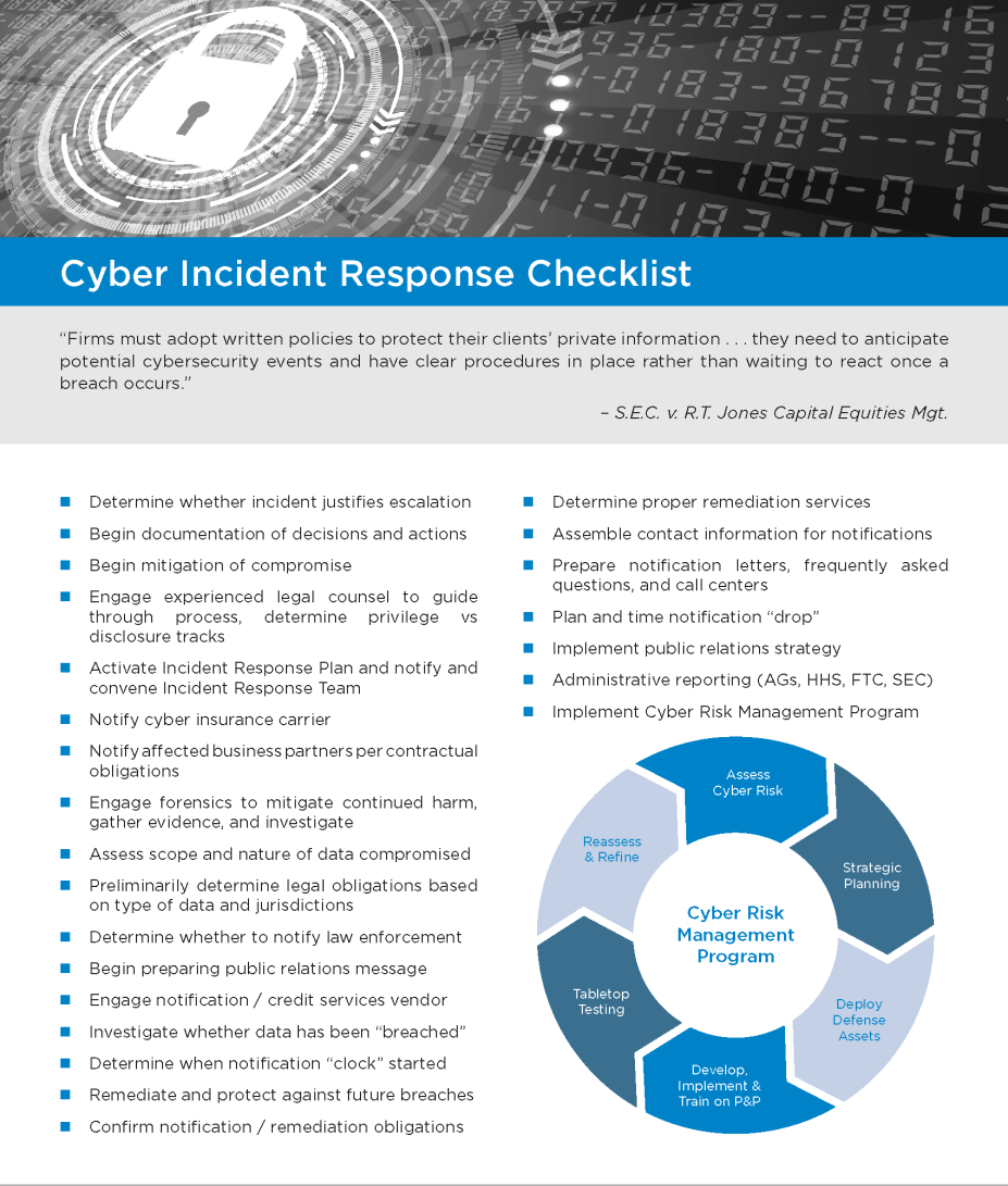 - Cyber Incident Response Checklist - What is Incident Response ? A Guide for Cyber Incident Response Plan