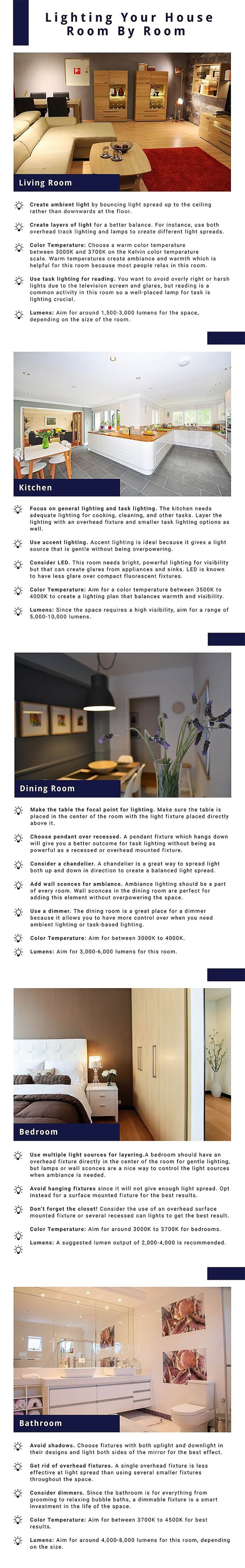 Lighting Your House Room By Room #infographic
