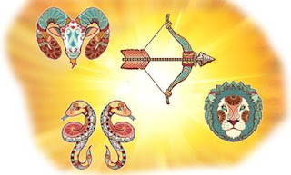 sinhala Astrology Horoscopes