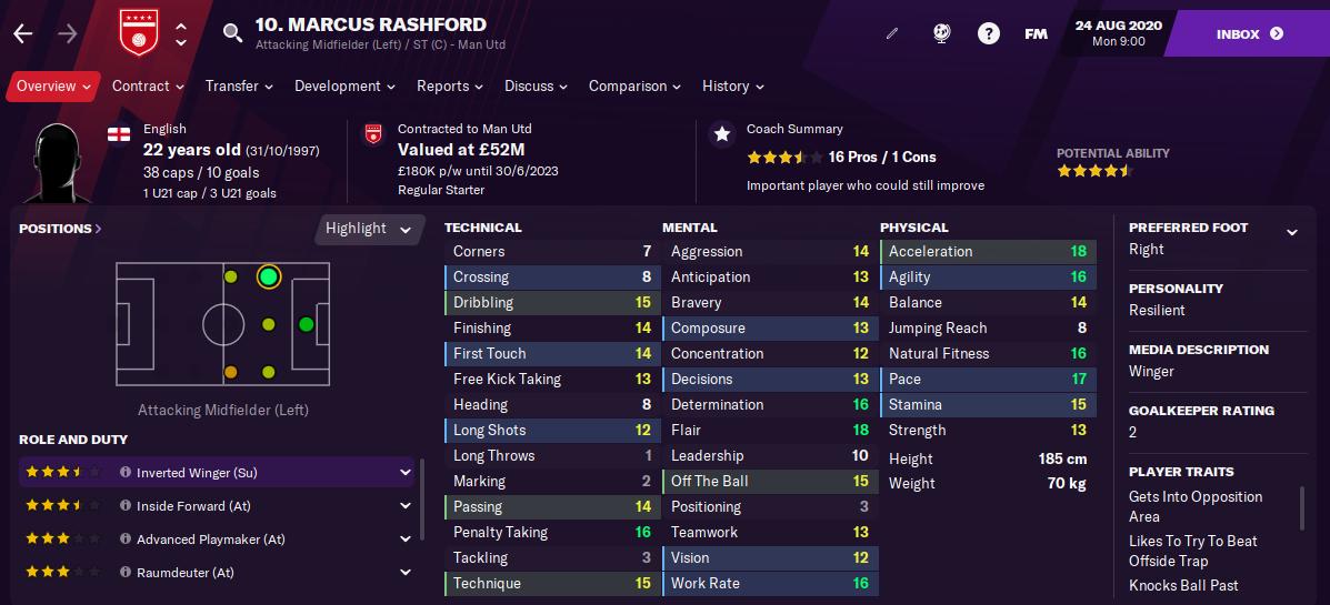 Marcus Rashford FM21