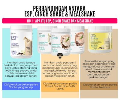 Perbandingan Antara ESP , Cinch Shake & Mealshake
