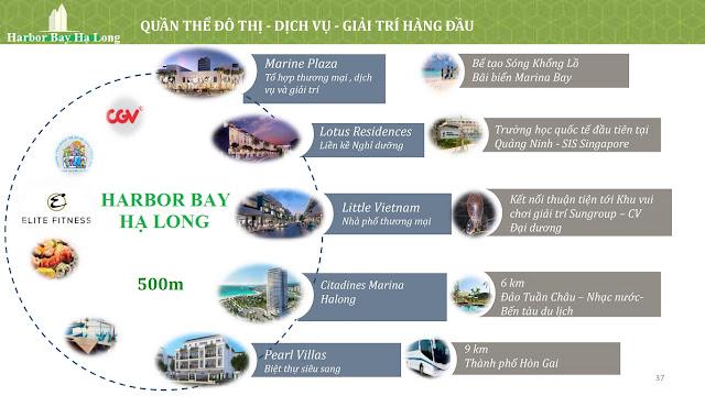 Liên kết vùng của Harbor Bay Hạ Long