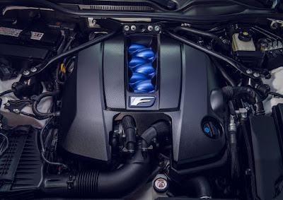 2020 Lexus RC F Review
