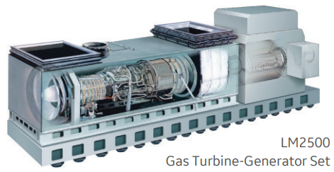 Image Attribute: Cutout image of General Electric Marine model 7LM2500-SA-MLG38 gas turbine / Source: GE Aviation