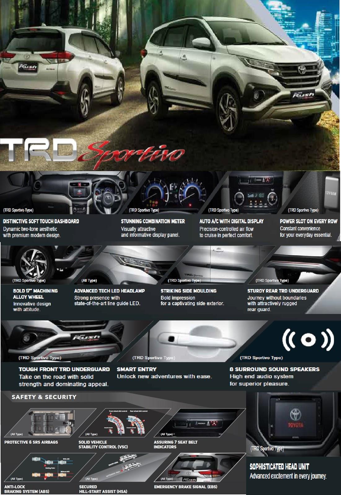 Harga All New Yaris Trd Sportivo 2018 Agya 1.2 G A/t Rush - Auto2000 Lenteng Agung